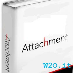 attachment wordpress