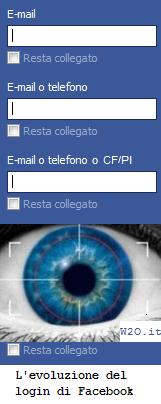 evoluzione login facebook