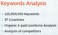 keywords analysis tool ahrefs