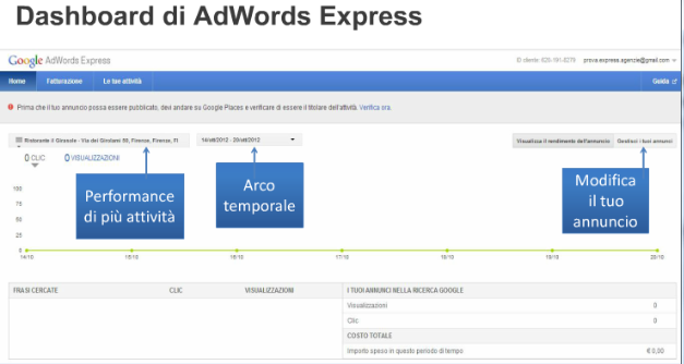 dashboard adwords express