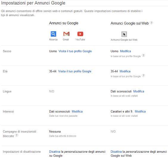 impostazioni per annunci google da connesso